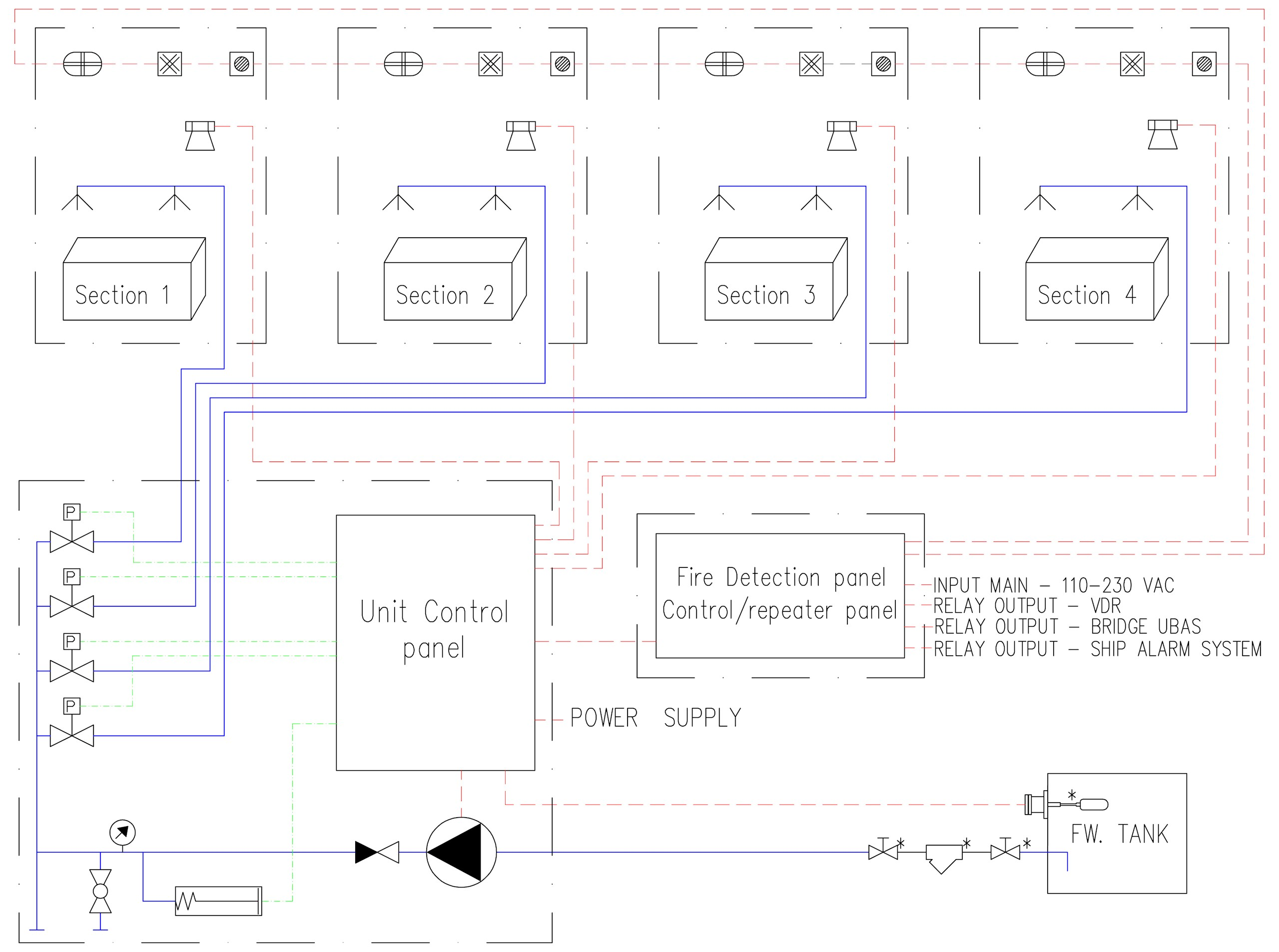 Survitec Nff Xflow Water Mist Solutions Fire Alarm Repeater Panel Wiring Diagram Laff Drawing